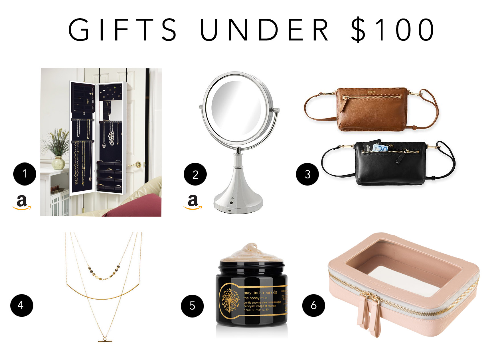 Christmas gifts under $100 gift guide ideas