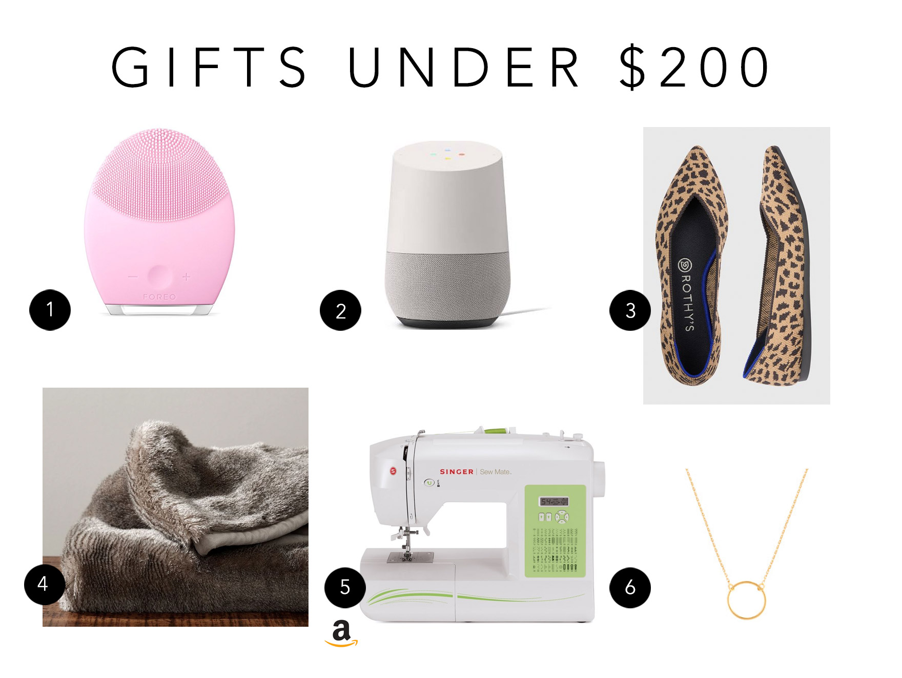 gift guide for Christmas products under $200