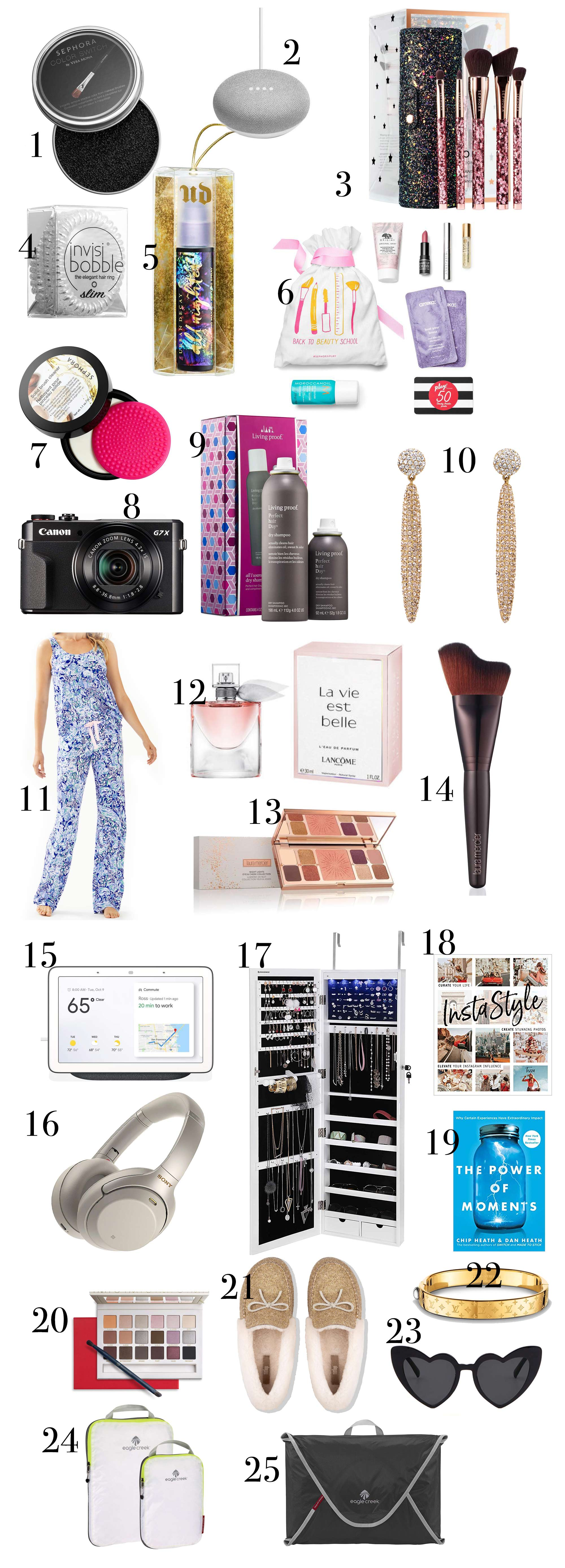 25 gift ideas for Christmas by lifestyle blogger Diana Elizabeth - she owns these items and highly recommends them